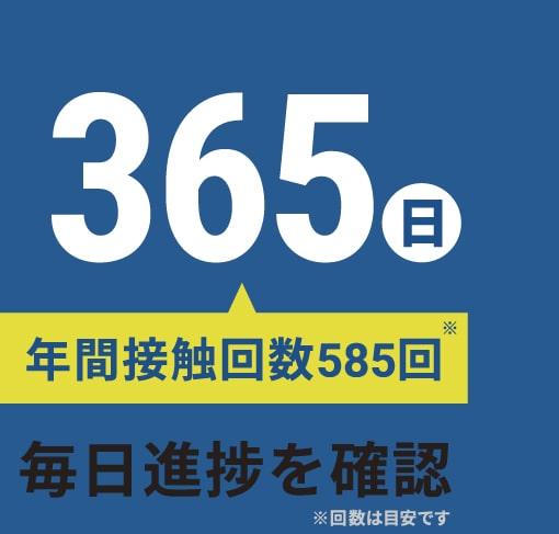 365日、年間接触回数585下位、毎日進捗を確認
